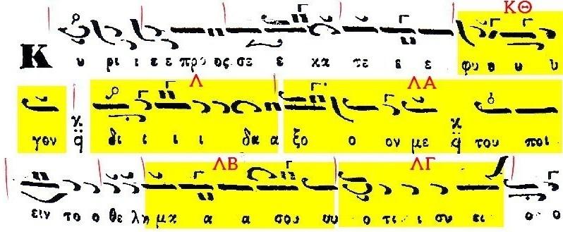 Doxologia Byzantiou Pandekti 2 f685d